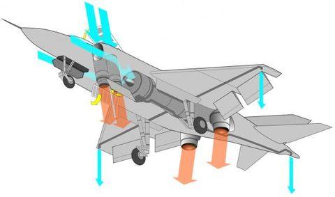 美空军推动电动垂直起降 航空器应用于军事任务